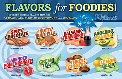 Ritter's Flavors for Foodies Counter Mat